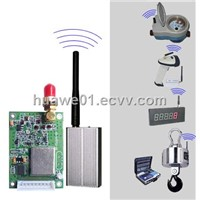 wireless Transmitter and Receiver|RF modules