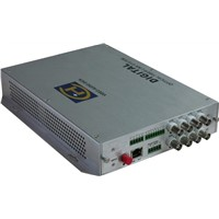 Optical Fiber Transmitter and Receiver