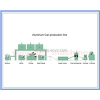 aluminum hard can production line