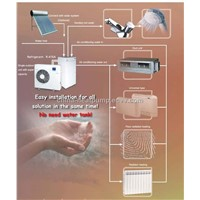 Smart Combined heat pump for heating cooling and hot water