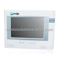 Intelligent (smart) home products home automatic control center