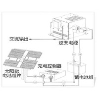 Solar Power System (AS018-500W)