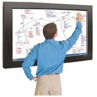 52 inch Infrared touch display