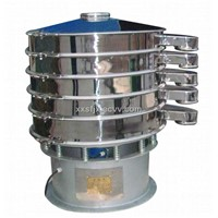 Vibrating Screen (Vibratory Sieve & Vibrosieve)