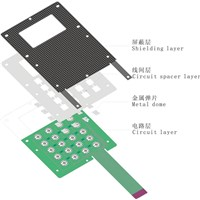 ESD Shielding Membrane Switch