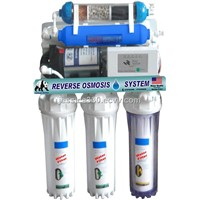 RO System Water Filter