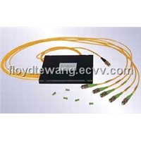 Optical Fiber Coupler