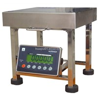 CX Series Standard Bench Scales