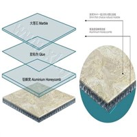 Composite Tile-made with Aluminum Honeycomb,Ceramic