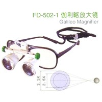 Galileo Magnifier