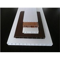 Plastic Door Panel