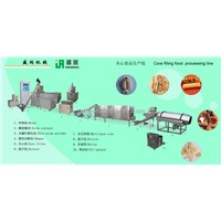 Core filling processing line