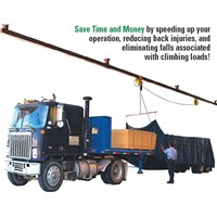 Flatbed Tarping systems