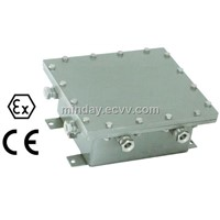 Explosion Proof CCTV Decoder Receiver