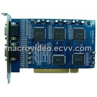 DVR Card with 3g Mobile Phone View