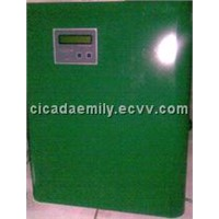 PV Grid Tied Inverter