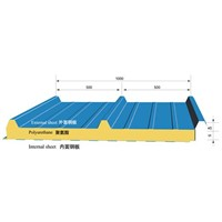 Aluminum Sandwich Panel with Polyurethane