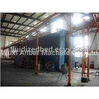 Steel Sheet Color Coating Production Line