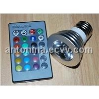 LED Remote Control Spotlight (MR16/E27/GU10)