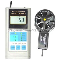 Digital Anemometer (AM-4836)
