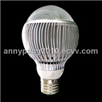 led bulbs for home