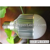 led bulbs heat sink