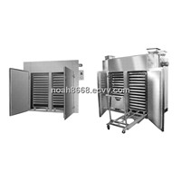 RXH Warm Air Cycle Oven