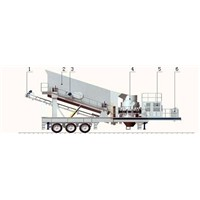 Cone Crusher Series Mobile Crusher