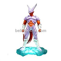 Dragon Ball Z Anime Figures,Resin Figure
