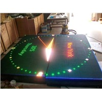Outdoor LED Display (K20-40X128-RGB)