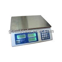 Counting Scale, Weighing Scale