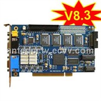 16 Channel Realtime Geovision DVR Card