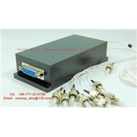 1XN 2XN Fiber Optical Switch
