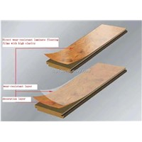 Direct Wear Resistant Laminate Flooring Films with High Gloss
