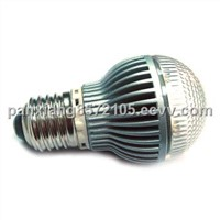 E27 LED globe bulbs