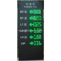 Garage Parking Sensor / LED Display