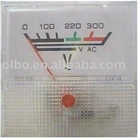 91L16 series frequency panel meter