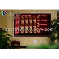 Indoor Dual Color LED Display (P4)