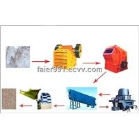 Sand-Rock production line | Impact Crusher | Jaw Crusher