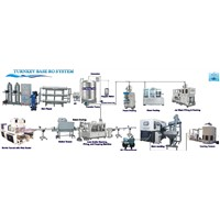 Bottle Water Filling Machine / Bottle Filling Machine