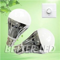 Energy Saving Led Bulbs CE Approved