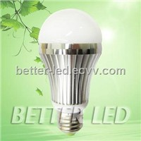 LED Energy  Saving Bulbs