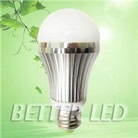 High Lumen LED Bulbs Light
