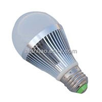 B22 LED Standard Shape Bulb