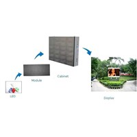 P20 outdoor fullcolor led display