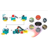 Waste Tire Rubber Recycling Plant,Scrap Tire Recycling,Waste Collection Plant