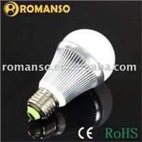 3W E27 high power LED novelty bulb lamp
