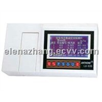 Anthone food safety detector
