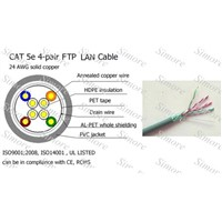 CAT5e lan cable ,FTP, for networking