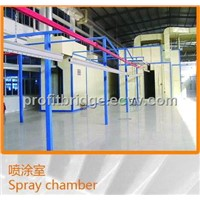 Aluminum Powder Coating Production Line